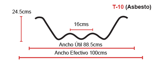 lamina-stabilit-t-10