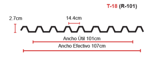lamina-stabilit-t-18-r-101-panel-y-acanalados