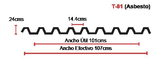 lamina-t-81-asbesto-panel-y-acanalados