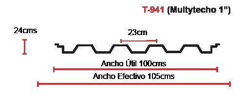 lamina-t-941-multytecho-20