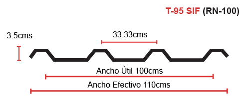lamina-t95-sif