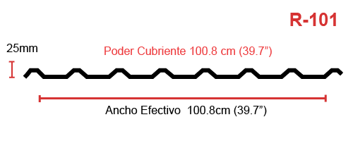 medidas-lamina-perfil-r-101-ternium