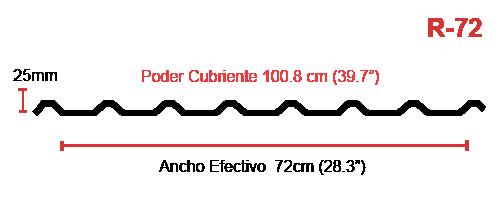 medidas-lamina-perfil-r-72-ternium