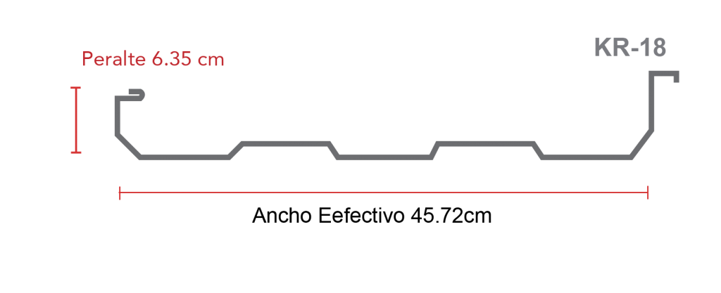 medidas-de-lamina-kr-18-ternium