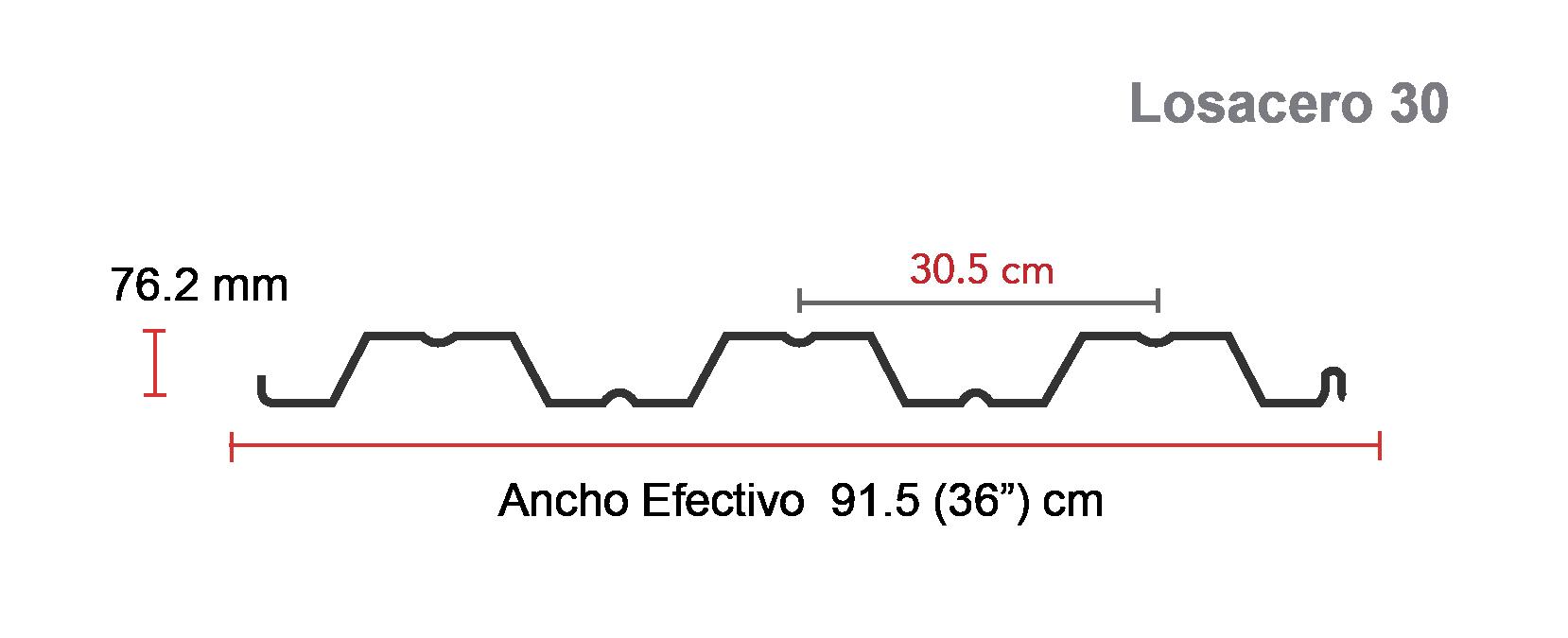 medidas-de-lamina-losacero-30-ternium