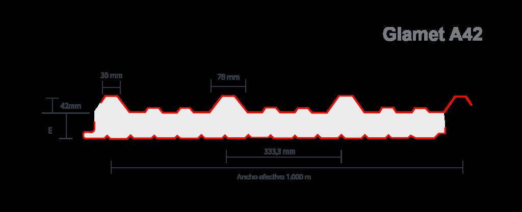 medidas-panel-glamet-a-42-panel-y-acanalados