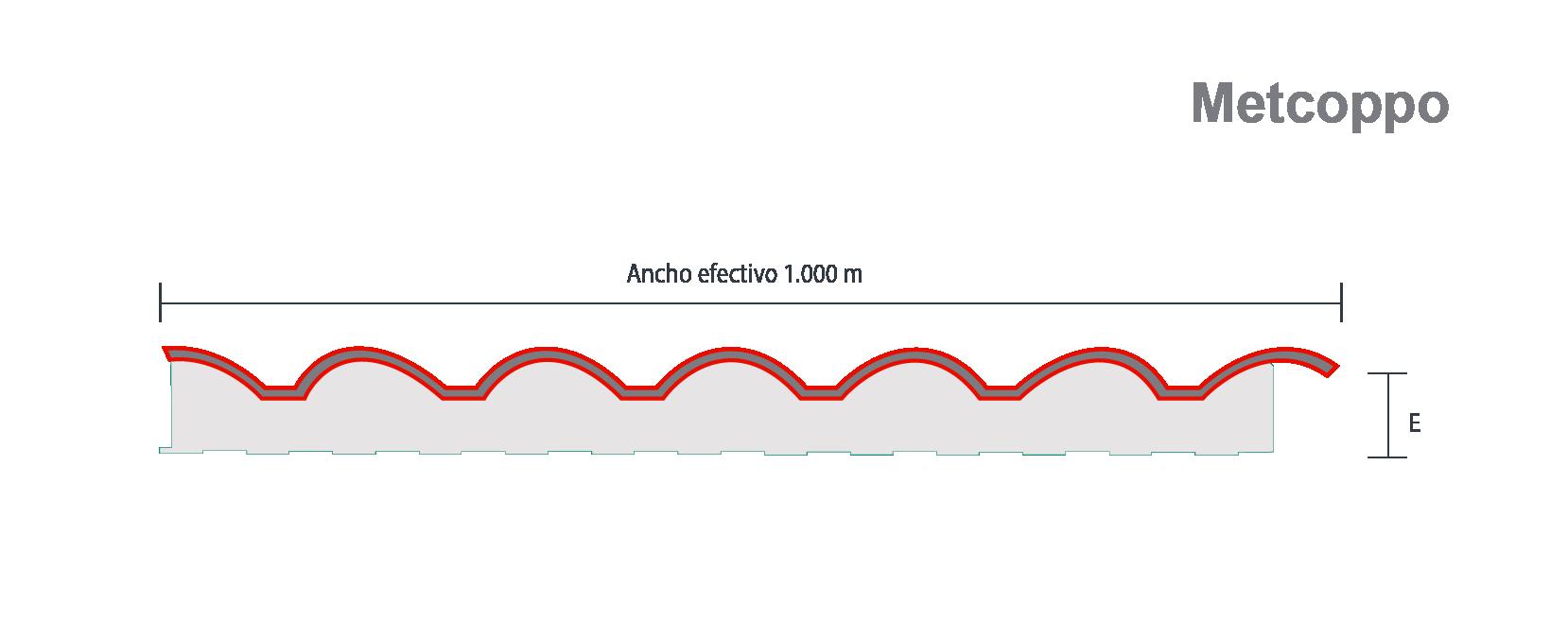 medidas-panel-metcoppo-panel-y-acanalados