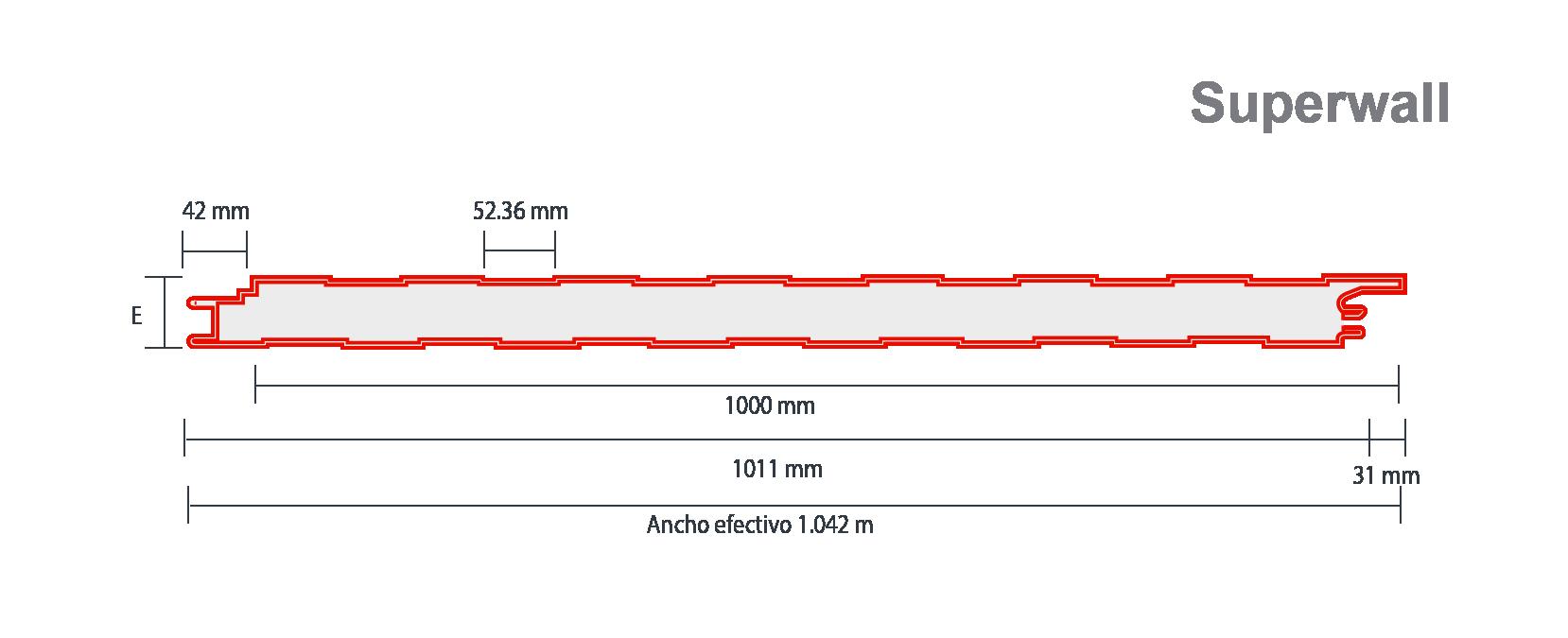 medidas-panel-superwall-panel-y-acanalados