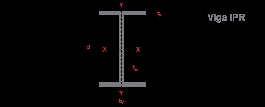 medidas-perfil-estructural-viga-iprpanel-y-acanalados