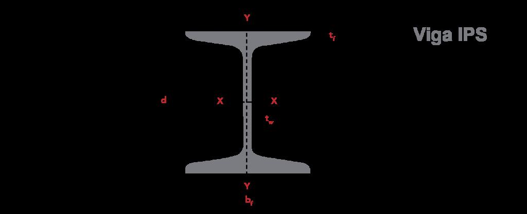 medidas-perfil-estructural-viga-ipspanel-y-acanalados