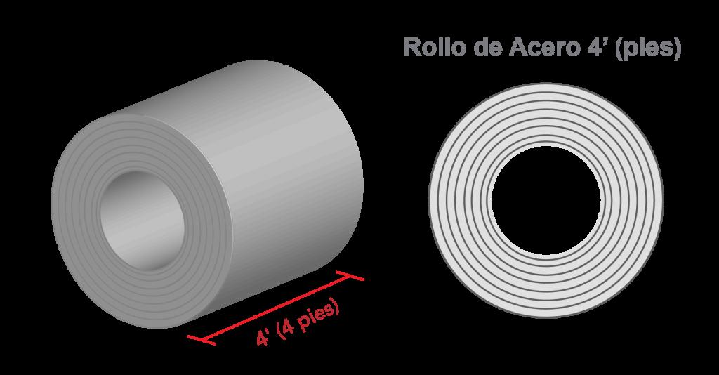 medidas-rollo-acero-4-pies