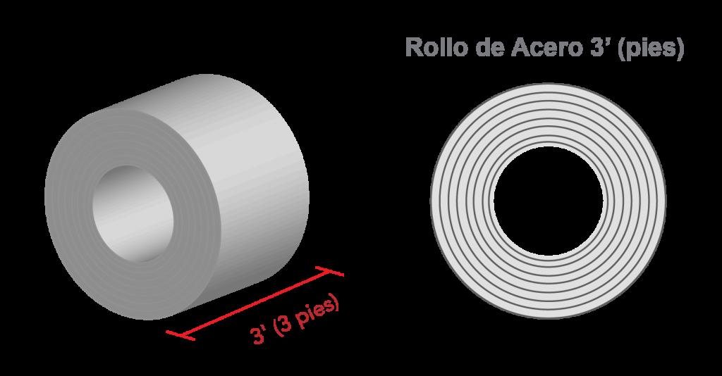 medidas-rollo-de-acero-3-pies